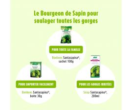 Sirop Santasapina® - Solution naturelle pour apaiser vos voies respiratoires irritées